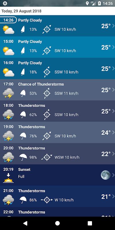 Screenshot Weather XL PRO APK