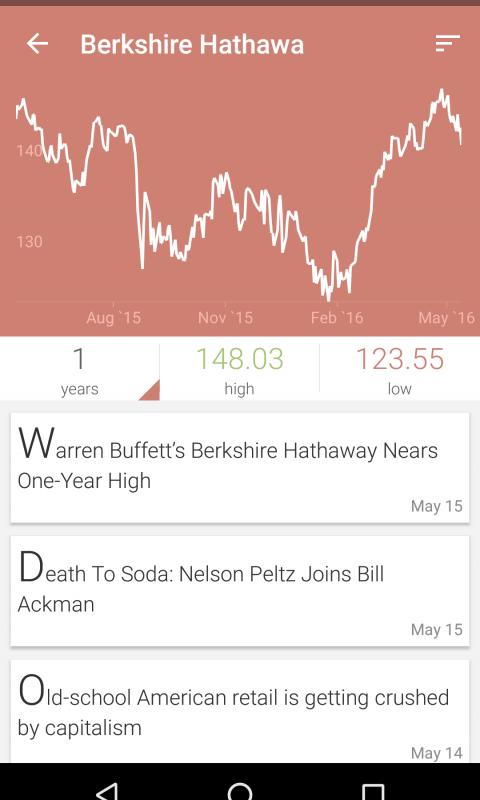 Screenshot JStock Android - Stock Market APK