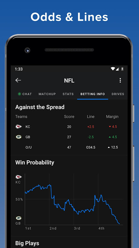 theScore: Sports & Scores The App Store android Code Lads