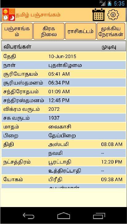 Astrosoft Tamil Panchangam The App Store