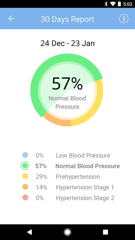 Screenshot MedM Blood Pressure APK