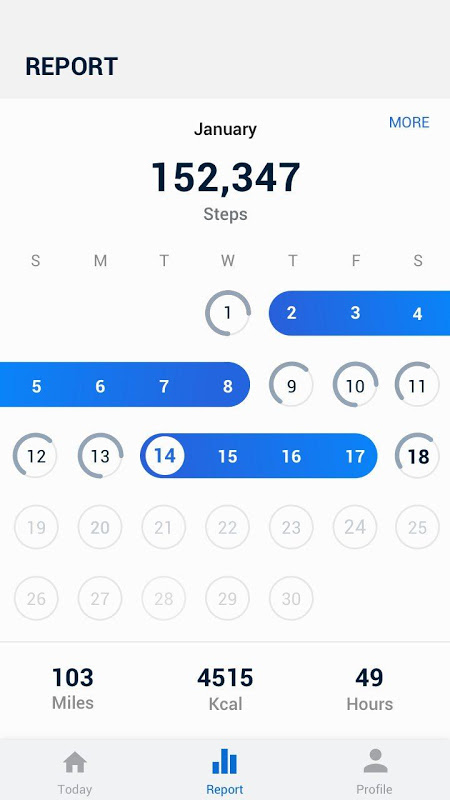 Pedometer -  Step Counter Free & Calorie Burner The App Store android Code Lads