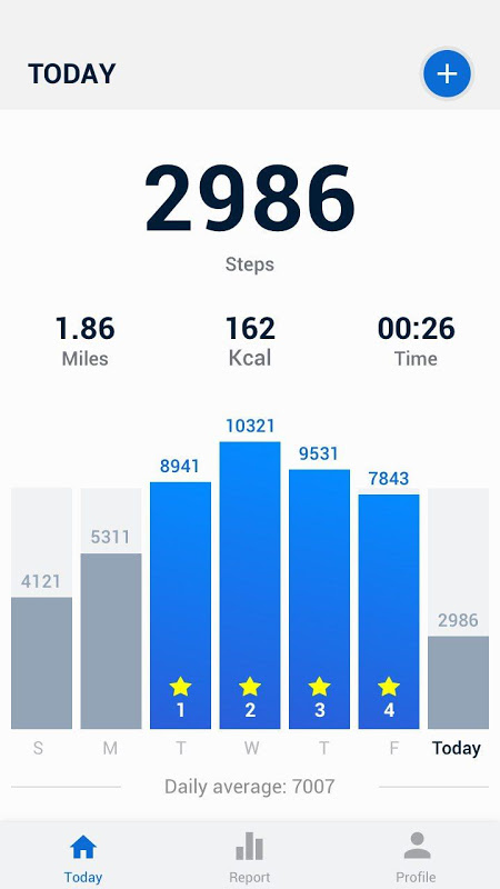 Pedometer -  Step Counter Free & Calorie Burner The App Store