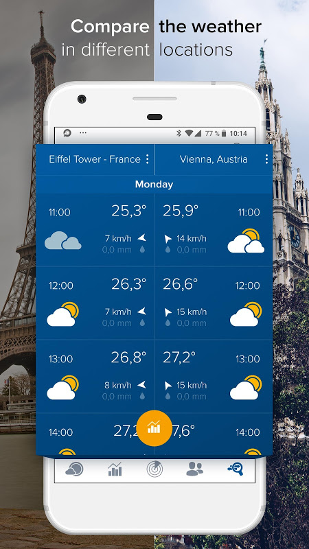Screenshot Morecast™ - Weather Forecast with Radar & Widget APK