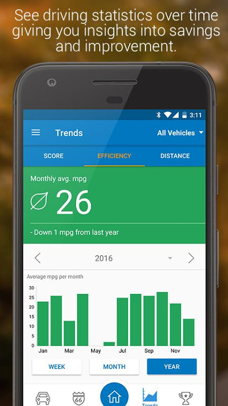 Screenshot Dash - Drive Smart APK