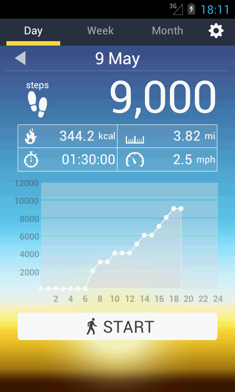Pedometer The App Store