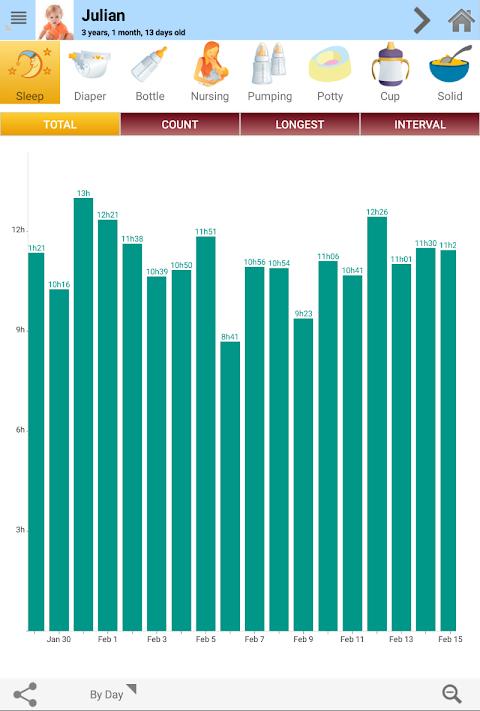 Screenshot Baby Connect (activity log) APK