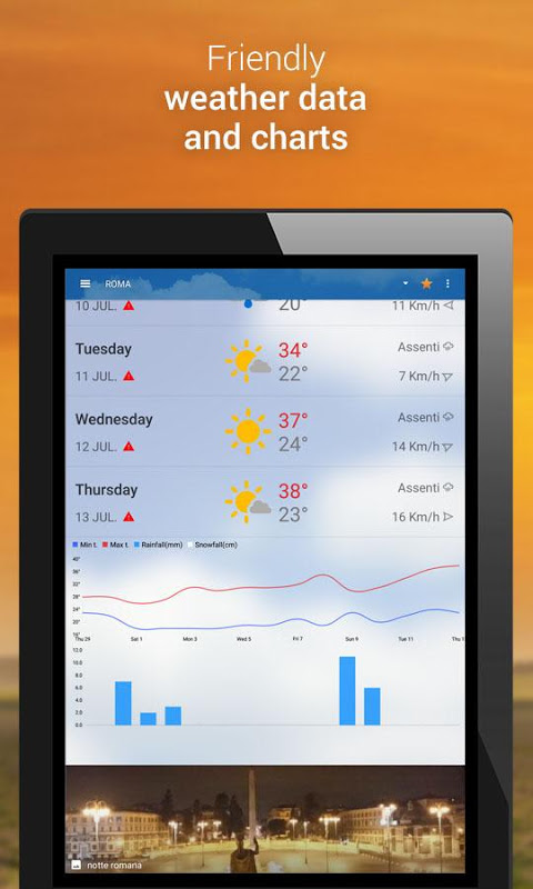 3B Meteo - Weather Forecasts The App Store android Code Lads