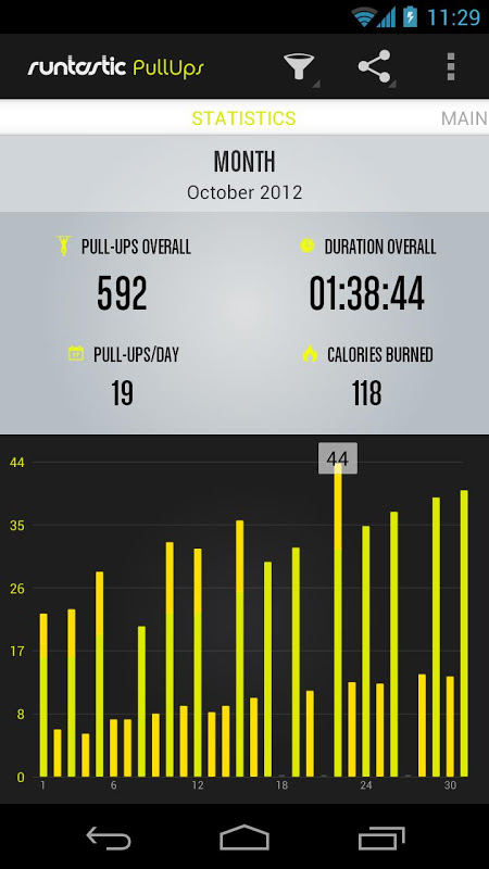 Runtastic Pull-Ups PRO Trainer The App Store