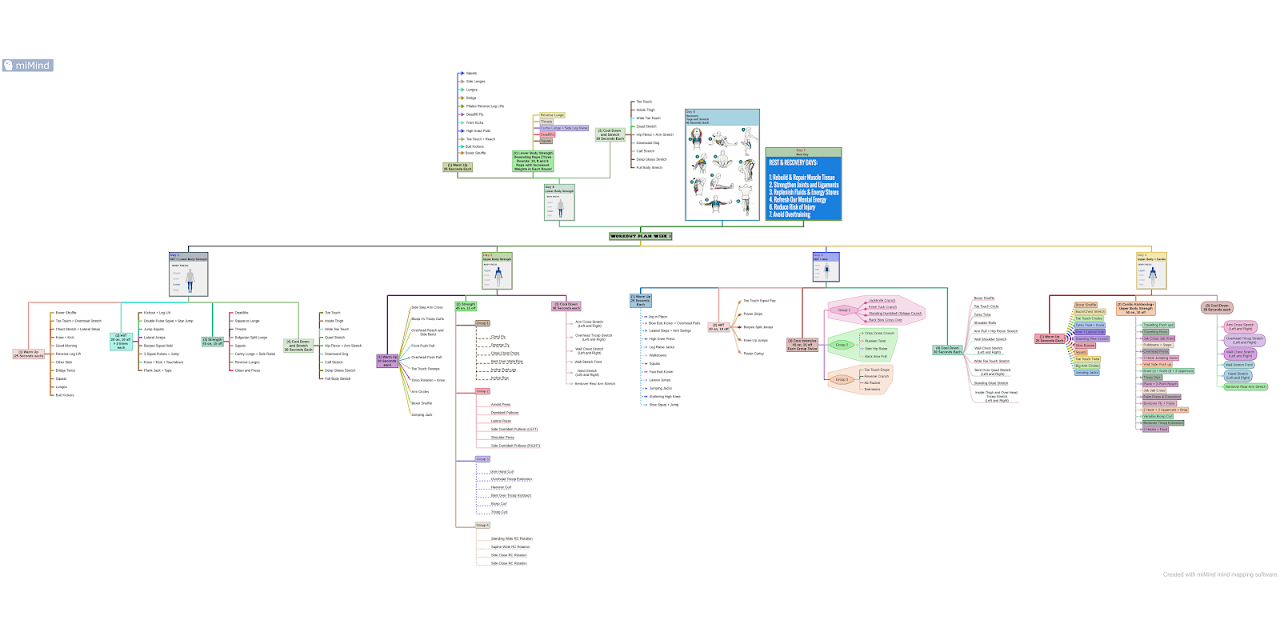 Screenshot miMind - Easy Mind Mapping APK