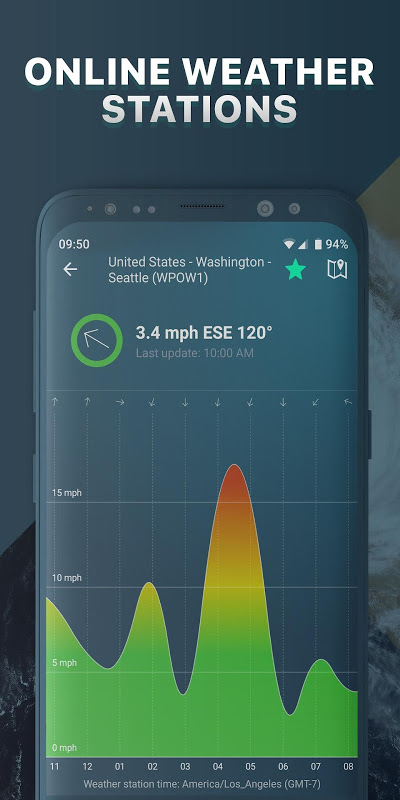 Windy.app: wind forecast & marine weather + tides The App Store android Code Lads