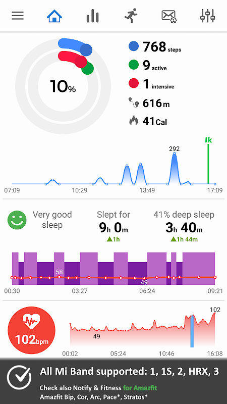 Notify & Fitness for Mi Band The App Store