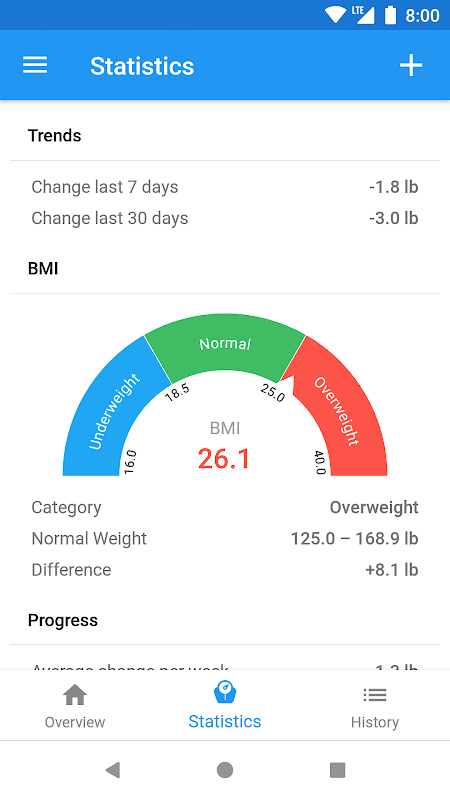 BMI Calculator & Weight Loss Tracker The App Store android Code Lads