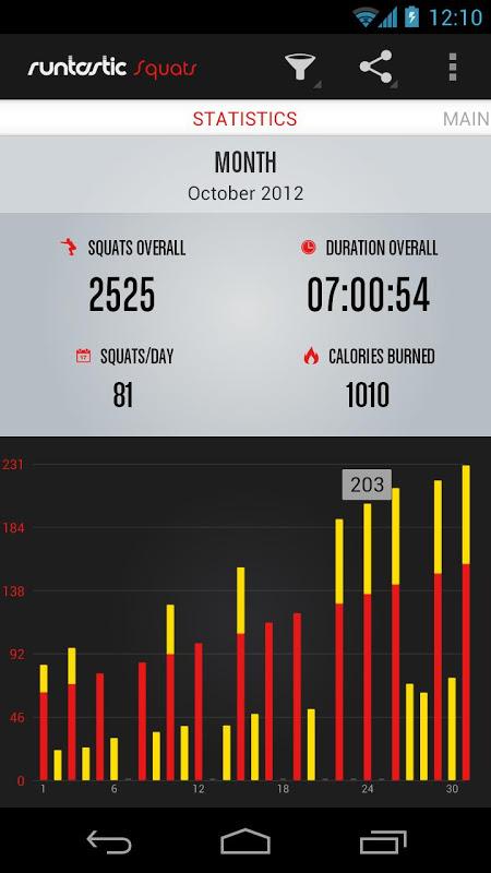 Runtastic Squats PRO Trainer The App Store