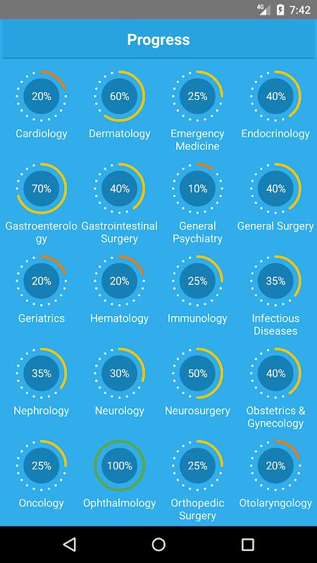 Screenshot Prognosis : Your Diagnosis APK