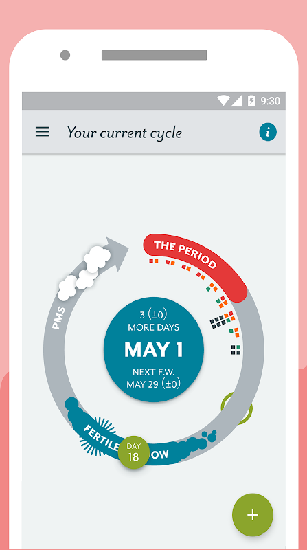 Period Tracker Clue: Period, Ovulation Tracker App The App Store