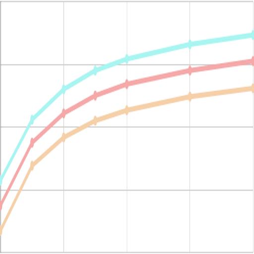Percentiles infantiles