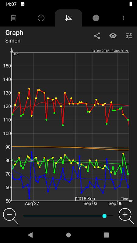 Screenshot Blood Pressure APK