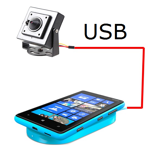 USB camera, Endoscope, EasyCap, motion detector
