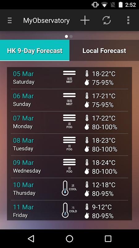 Screenshot MyObservatory (我的天文台) APK