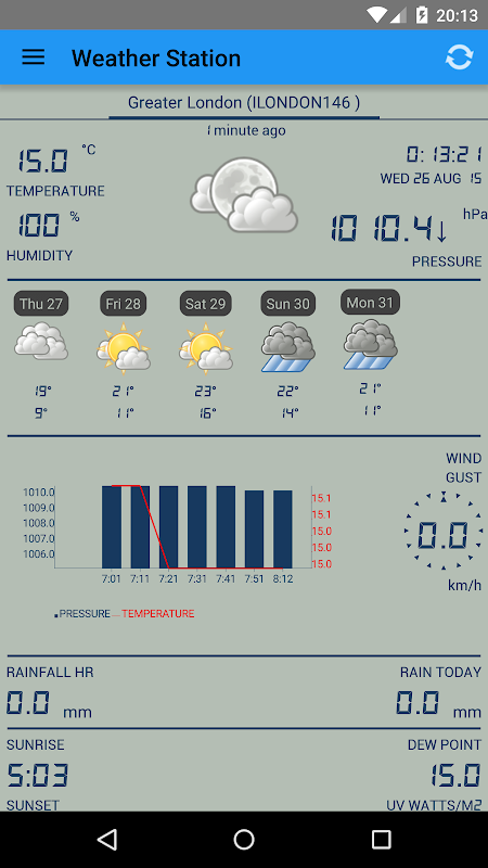 Weather Station The App Store