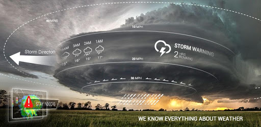 Daily Local Weather & Climate