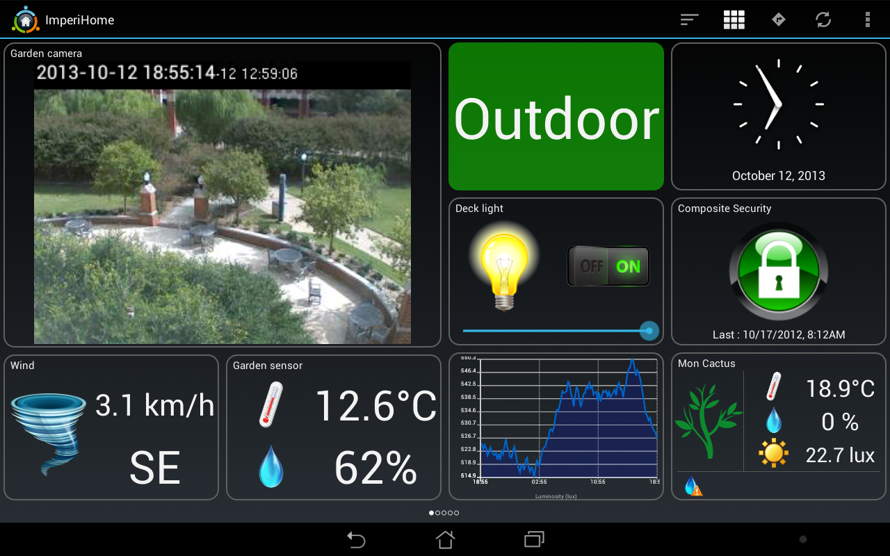 ImperiHome – Smart Home & Smart City Management The App Store