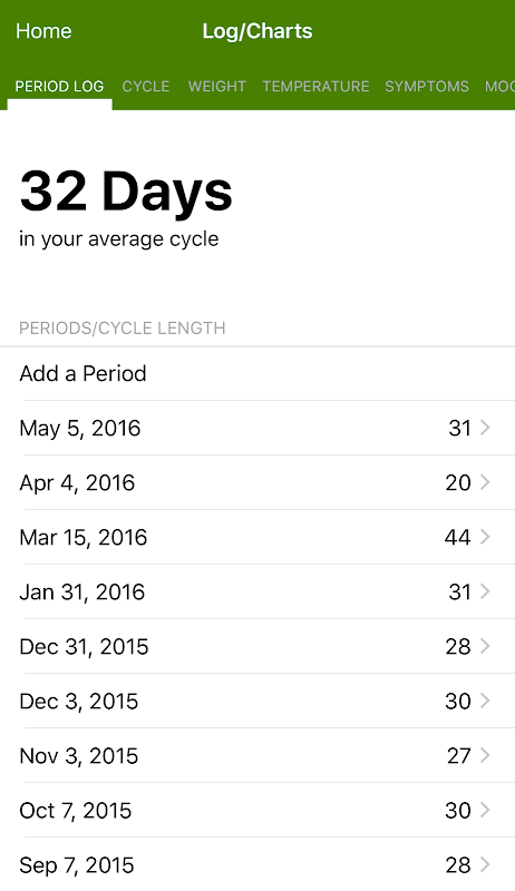 Screenshot Period Tracker APK