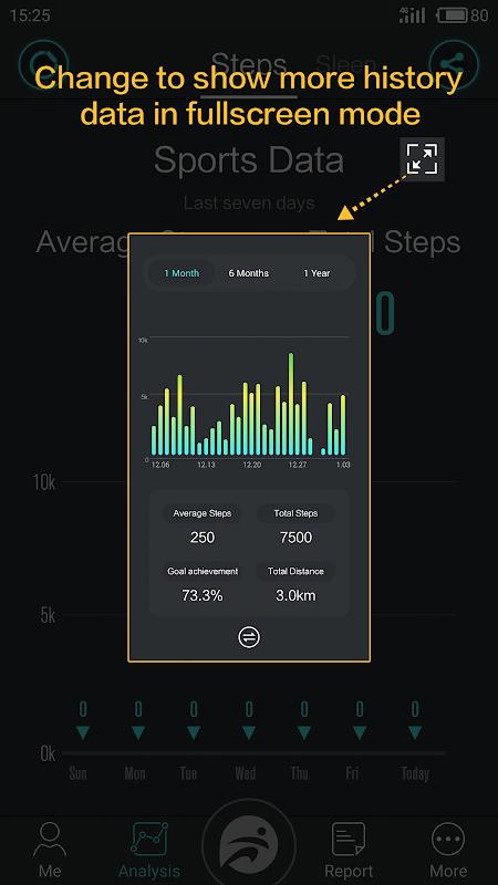 FunDo Pro The App Store