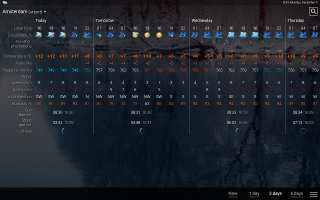 Weather rp5 (2021) Screen