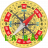 Feng Shui Compass - Direction of the house, office 1.0.8